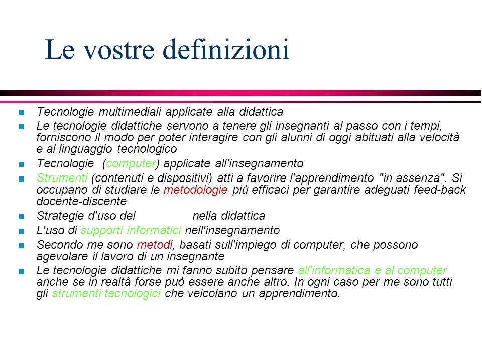 Le vostre definizioni Tecnologie multimediali applicate alla didattica