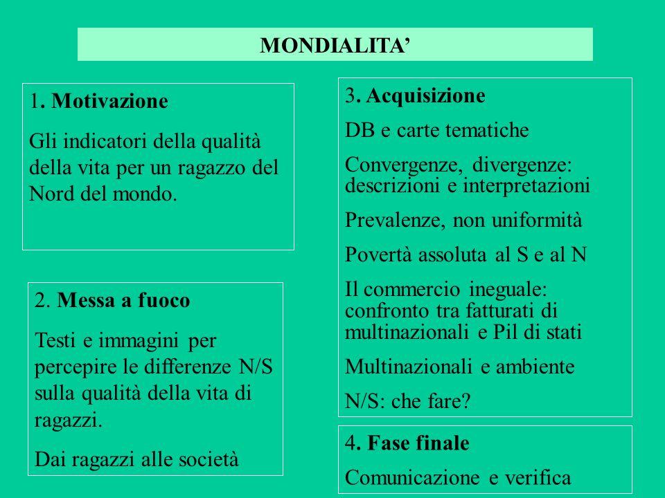 MONDIALITA' . Acquisizione. DB e carte tematiche. Convergenze, divergenze: descrizioni e interpretazioni.