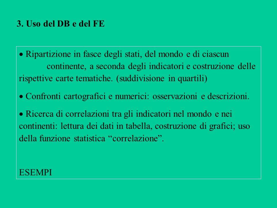 3. Uso del DB e del FE