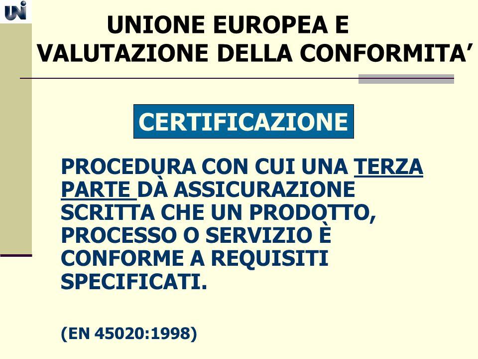 UNIONE EUROPEA E VALUTAZIONE DELLA CONFORMITA'