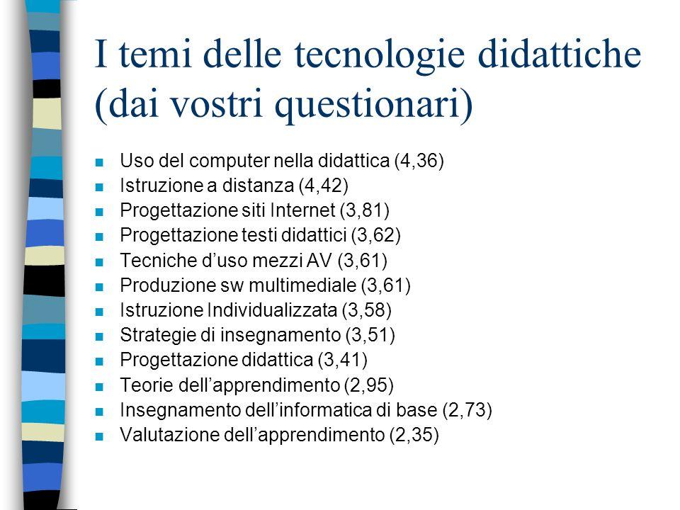 I temi delle tecnologie didattiche (dai vostri questionari)
