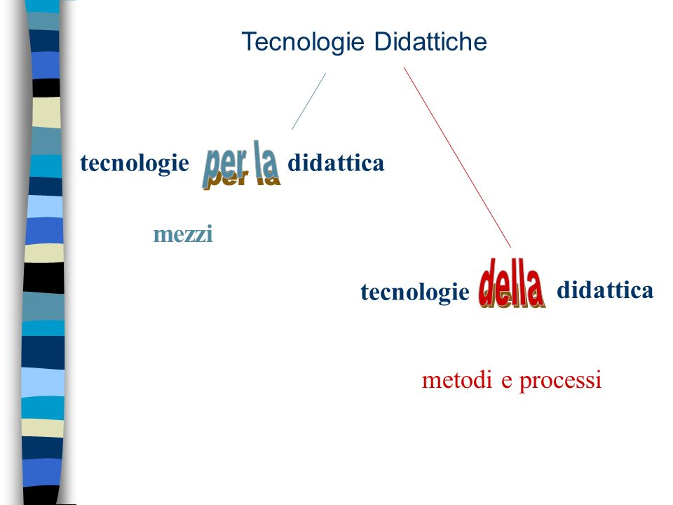 per la della Tecnologie Didattiche tecnologie didattica mezzi