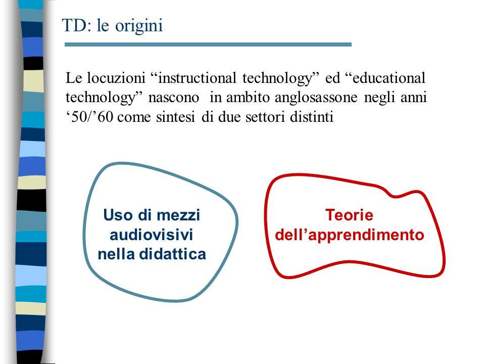 Uso di mezzi audiovisivi nella didattica Teorie dell'apprendimento