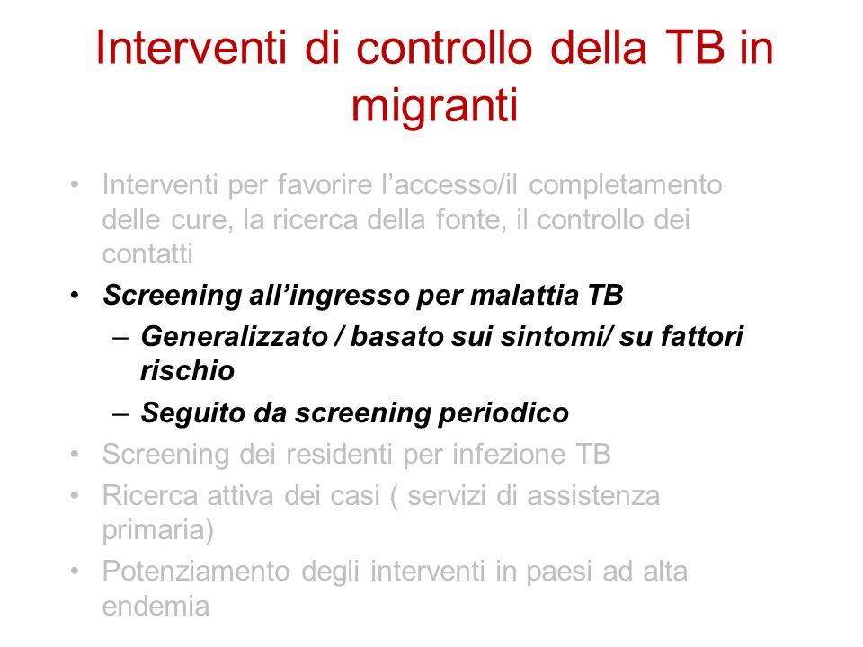 Interventi di controllo della TB in migranti