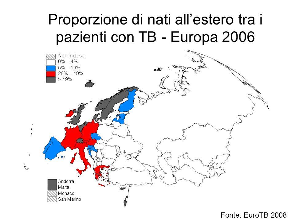 Proporzione di nati all'estero tra i pazienti con TB - Europa 2006