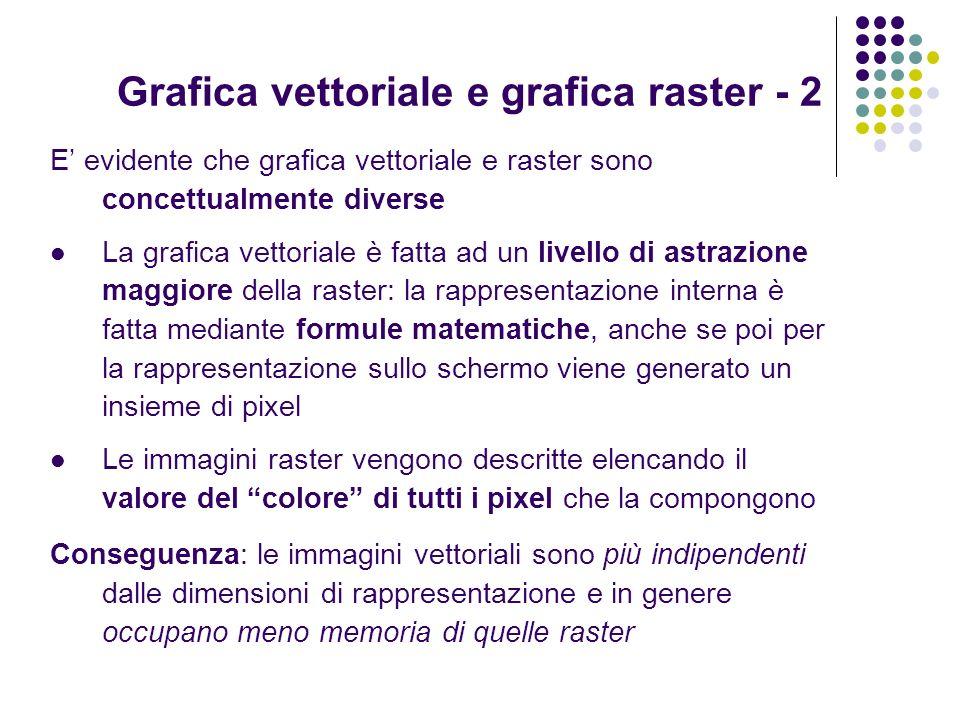 Grafica vettoriale e grafica raster - 2