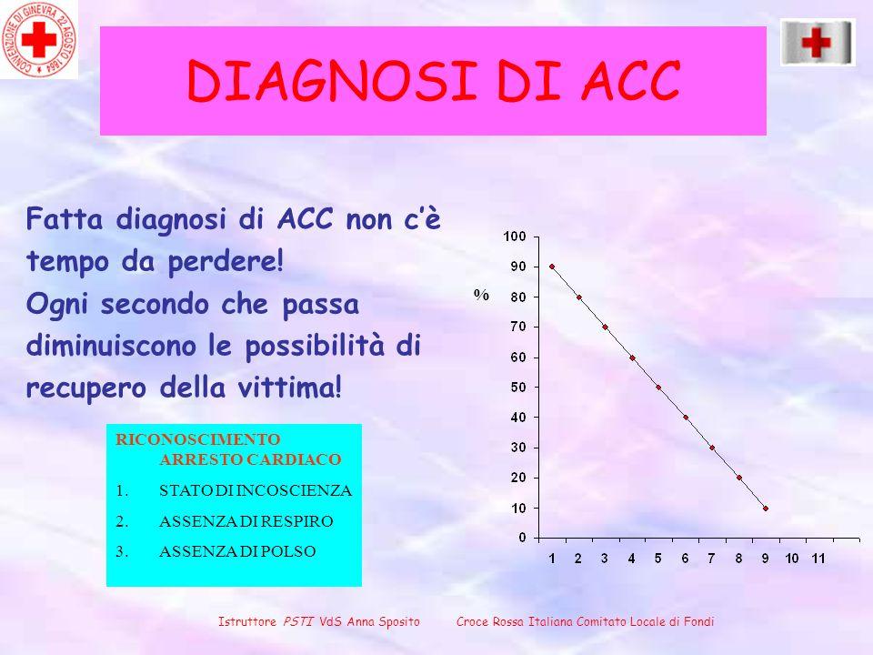 DIAGNOSI DI ACC Fatta diagnosi di ACC non c'è tempo da perdere!