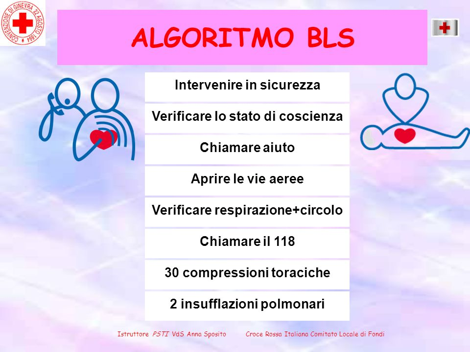ALGORITMO BLS Intervenire in sicurezza