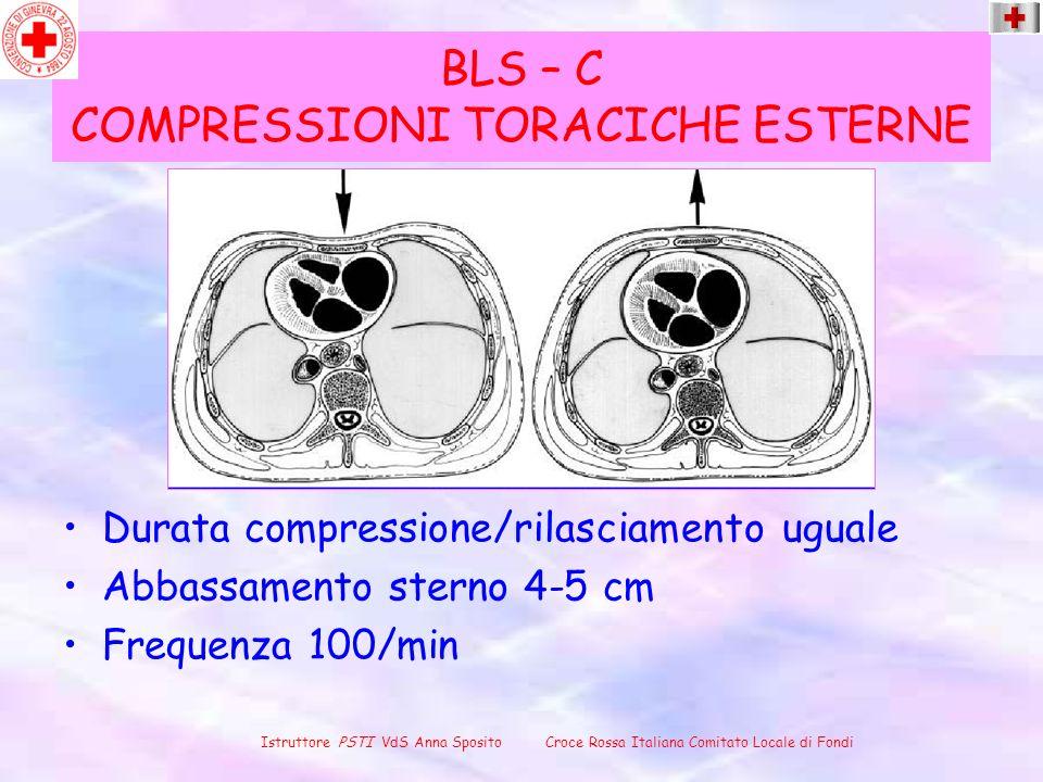 BLS – C COMPRESSIONI TORACICHE ESTERNE