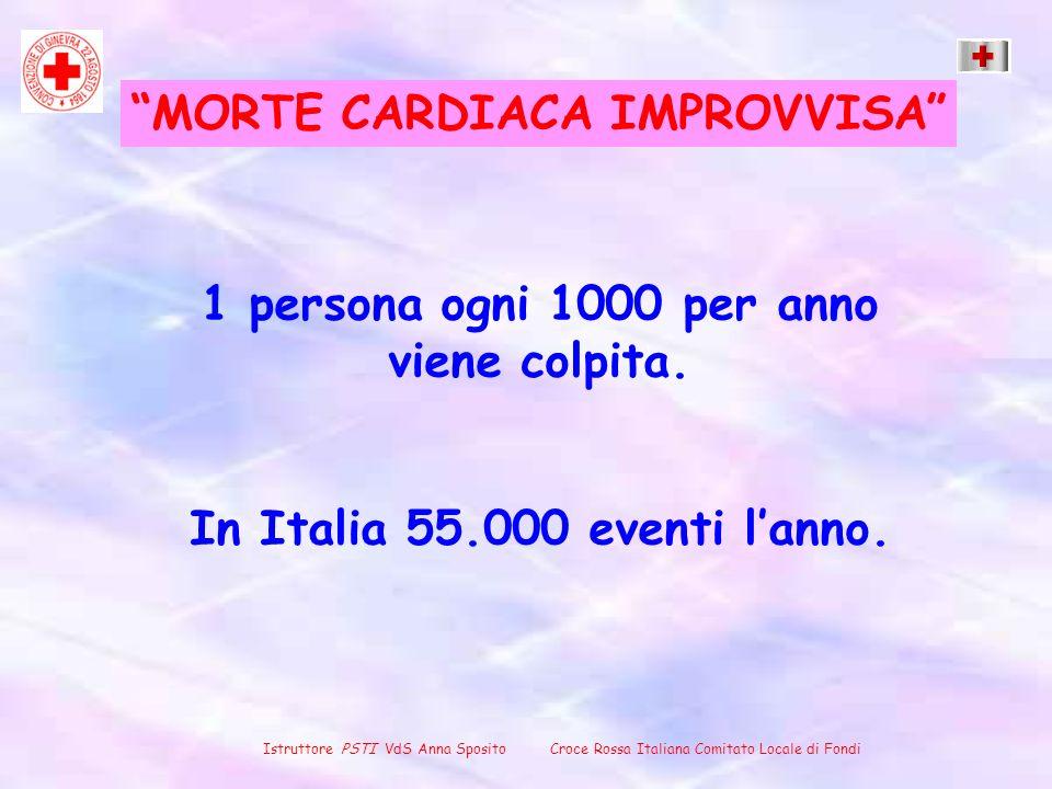 MORTE CARDIACA IMPROVVISA In Italia 55.000 eventi l'anno.