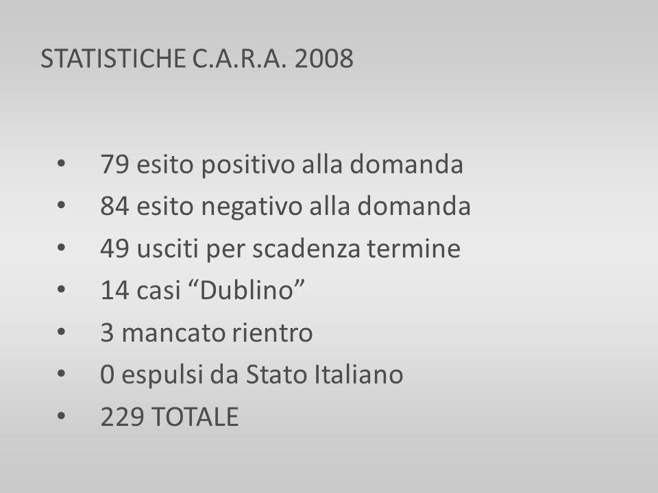STATISTICHE C.A.R.A. 2008 79 esito positivo alla domanda. 84 esito negativo alla domanda. 49 usciti per scadenza termine.