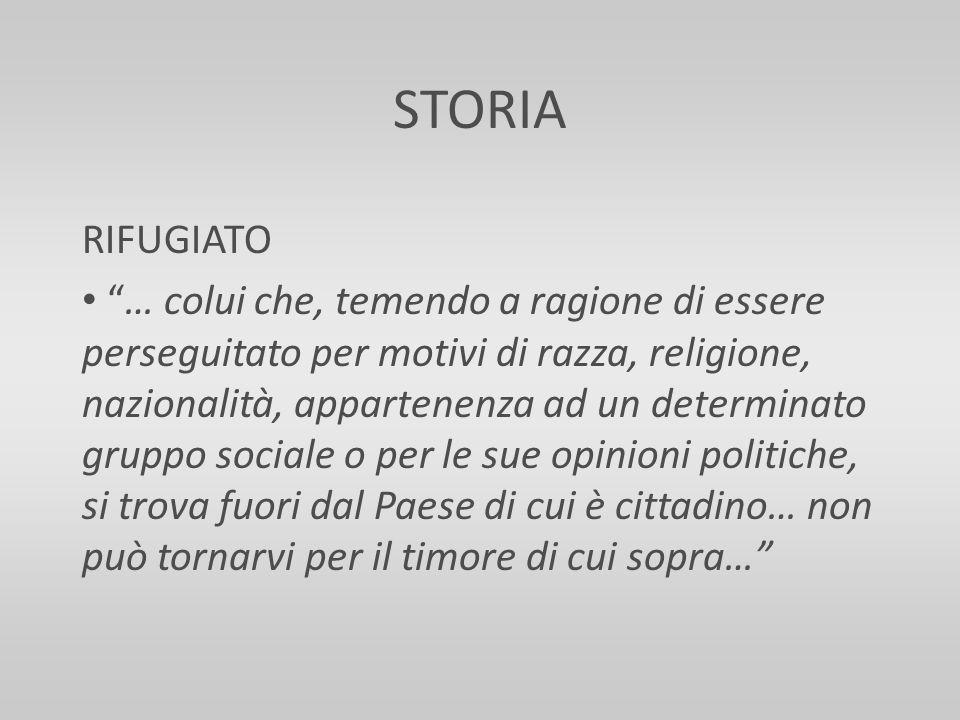 STORIA RIFUGIATO.
