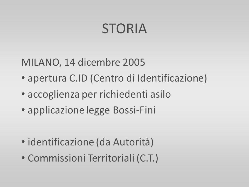 STORIA MILANO, 14 dicembre 2005