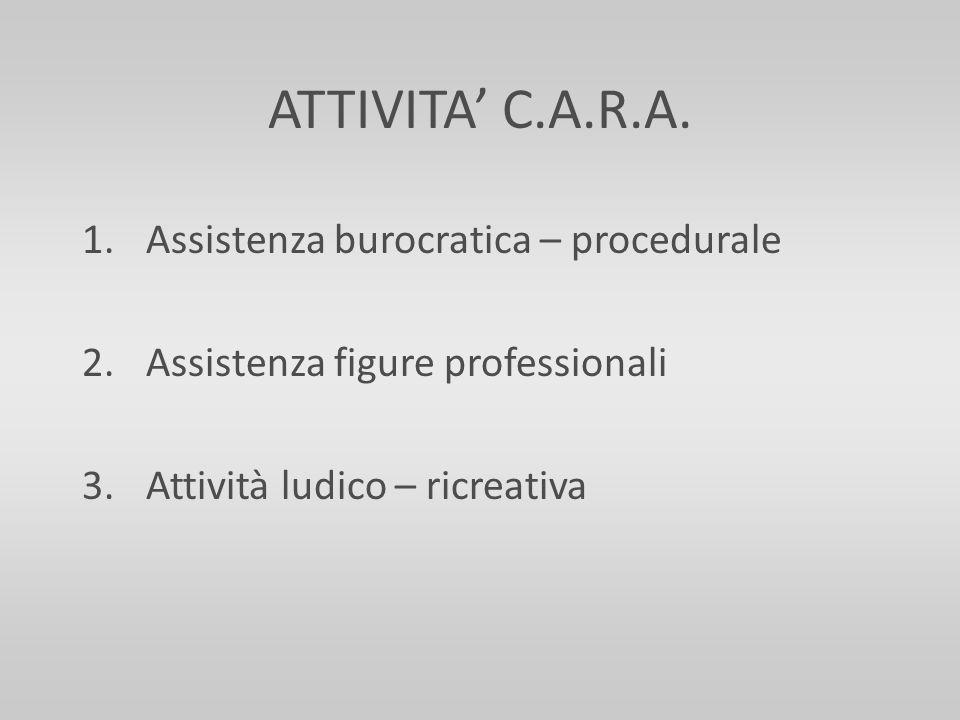 ATTIVITA' C.A.R.A. Assistenza burocratica – procedurale