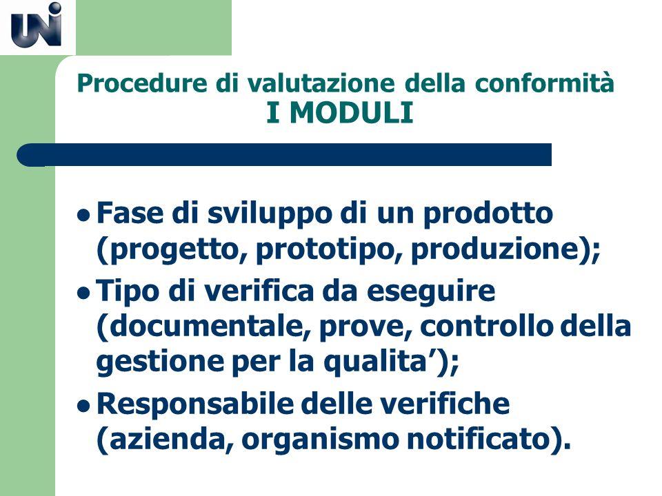 Procedure di valutazione della conformità I MODULI
