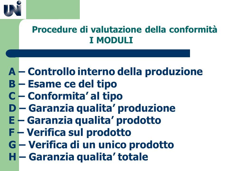 A – Controllo interno della produzione B – Esame ce del tipo