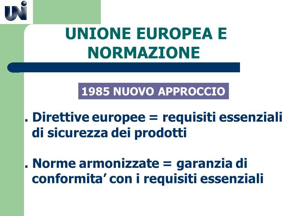 NORMAZIONE UNIONE EUROPEA E . Direttive europee = requisiti essenziali