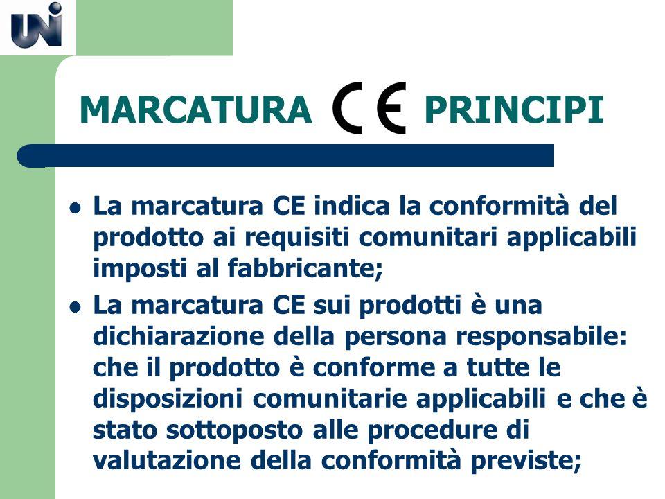 MARCATURA PRINCIPI La marcatura CE indica la conformità del prodotto ai requisiti comunitari applicabili imposti al fabbricante;