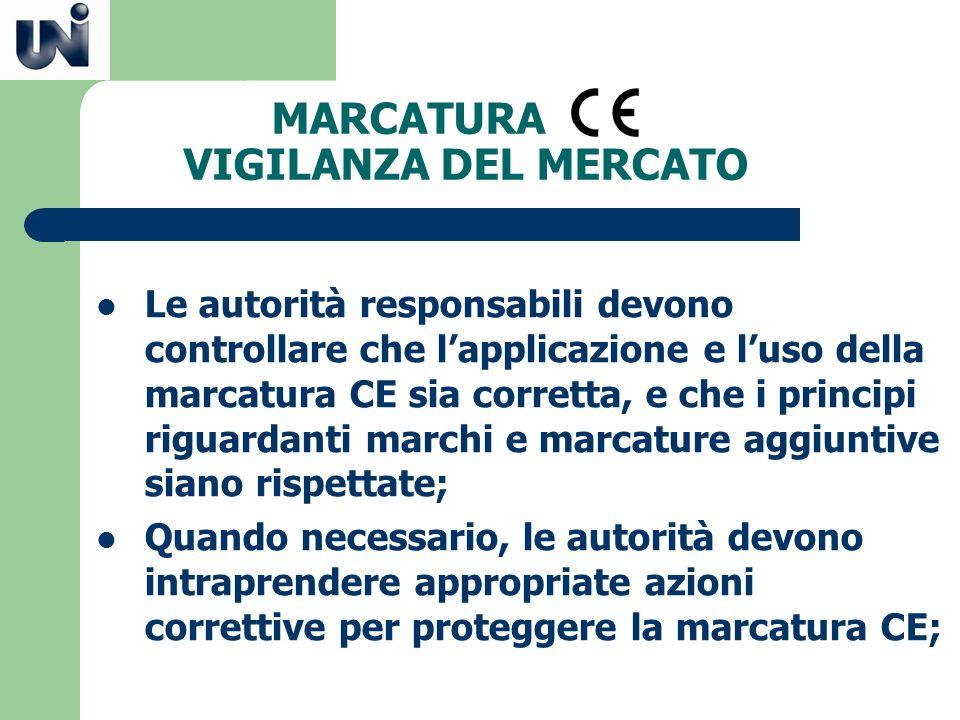 MARCATURA VIGILANZA DEL MERCATO