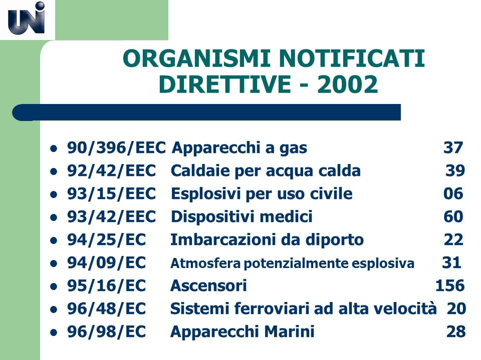 ORGANISMI NOTIFICATI DIRETTIVE - 2002
