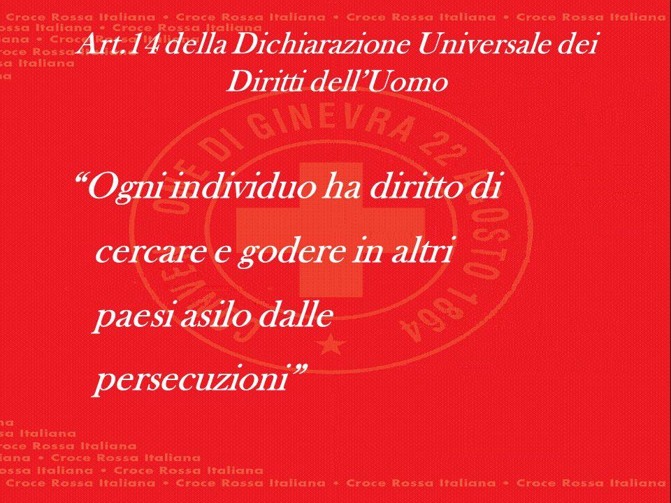 Art.14 della Dichiarazione Universale dei Diritti dell'Uomo