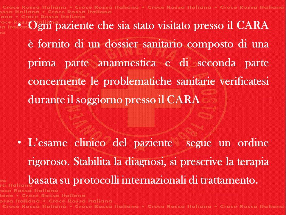 Ogni paziente che sia stato visitato presso il CARA è fornito di un dossier sanitario composto di una prima parte anamnestica e di seconda parte concernente le problematiche sanitarie verificatesi durante il soggiorno presso il CARA