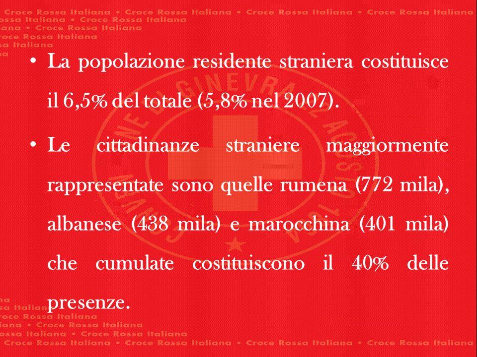 La popolazione residente straniera costituisce il 6,5% del totale (5,8% nel 2007).