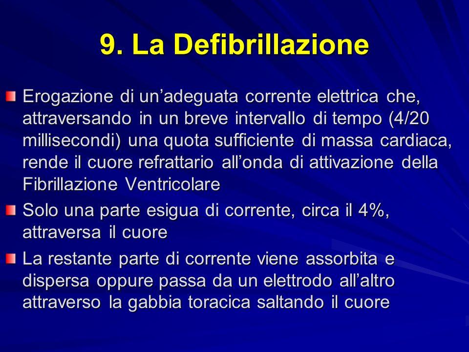 9. La Defibrillazione