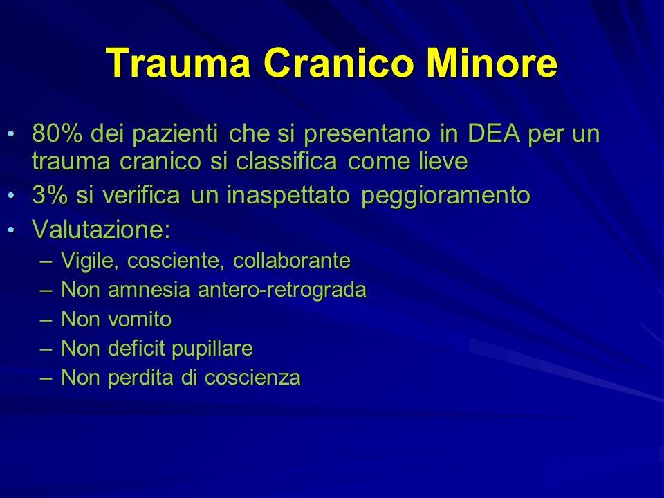 Trauma Cranico Minore 80% dei pazienti che si presentano in DEA per un trauma cranico si classifica come lieve.