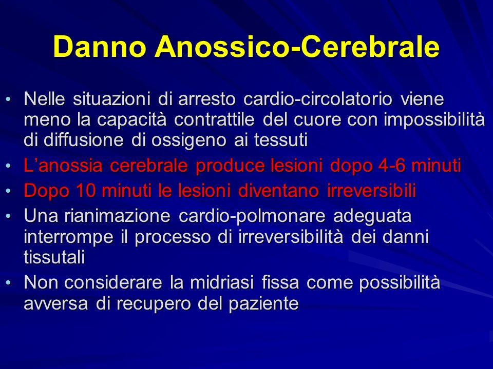 Danno Anossico-Cerebrale