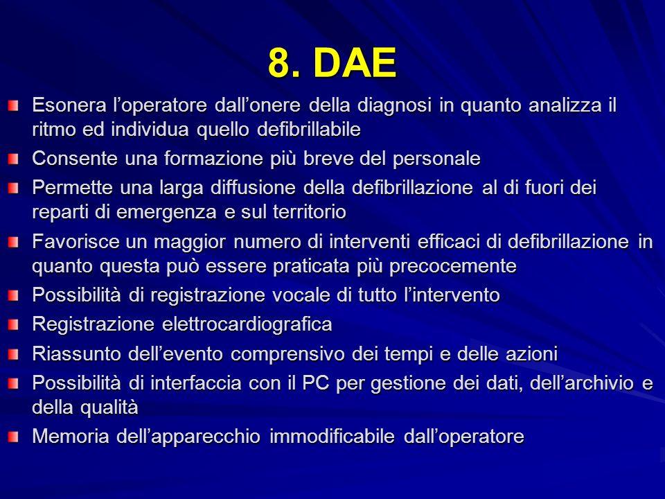 8. DAE Esonera l'operatore dall'onere della diagnosi in quanto analizza il ritmo ed individua quello defibrillabile.