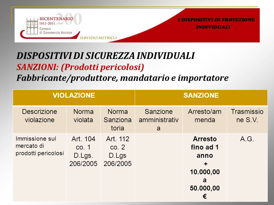 DISPOSITIVI DI SICUREZZA INDIVIDUALI