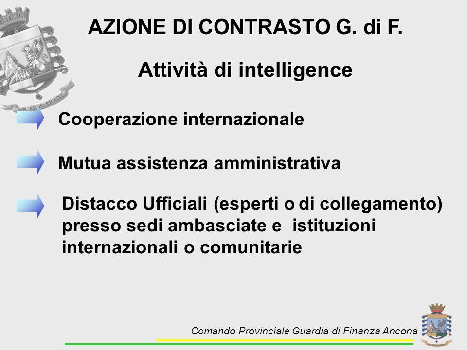 AZIONE DI CONTRASTO G. di F. Attività di intelligence