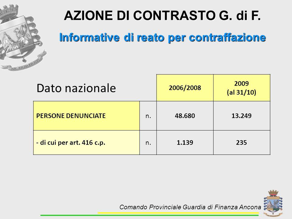 AZIONE DI CONTRASTO G. di F. Informative di reato per contraffazione