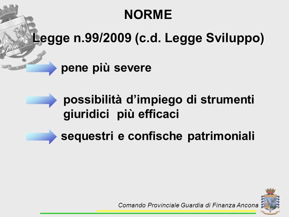 Legge n.99/2009 (c.d. Legge Sviluppo)