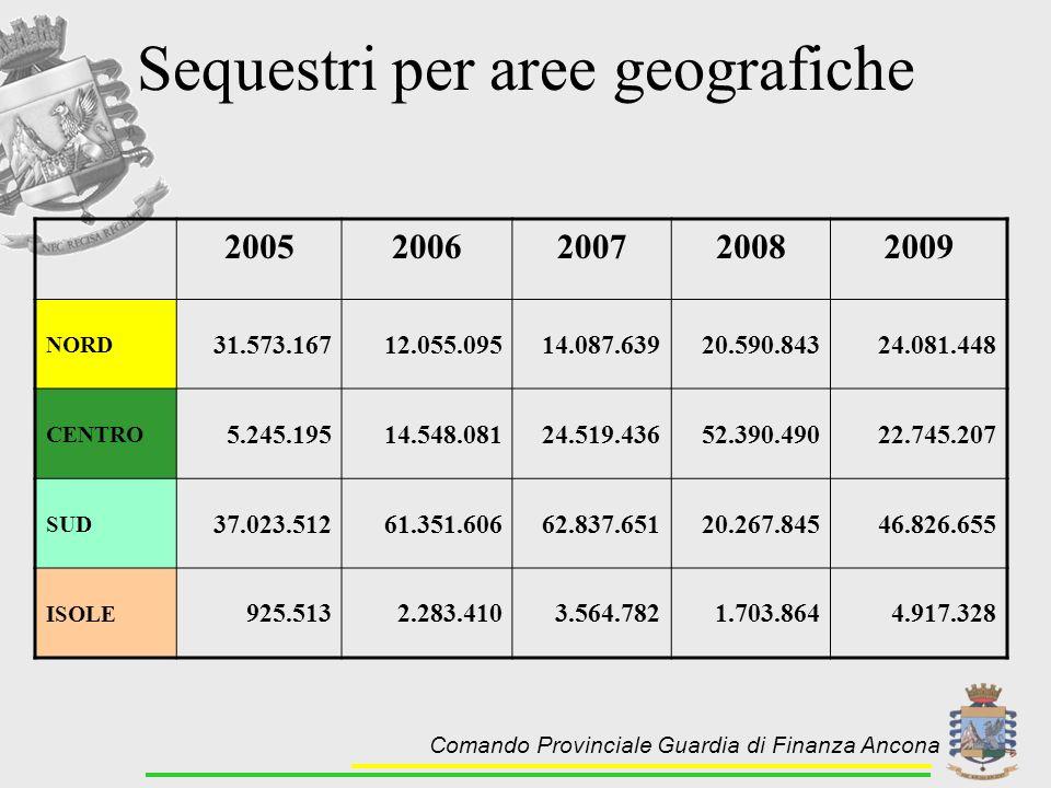 Sequestri per aree geografiche