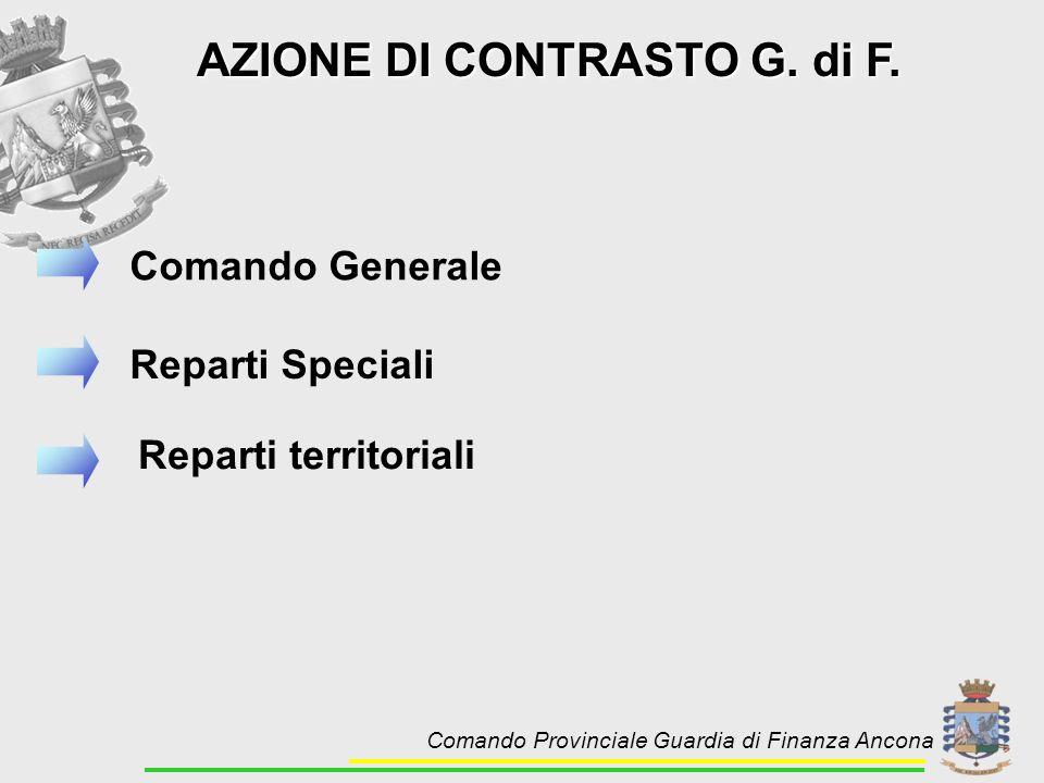 AZIONE DI CONTRASTO G. di F.