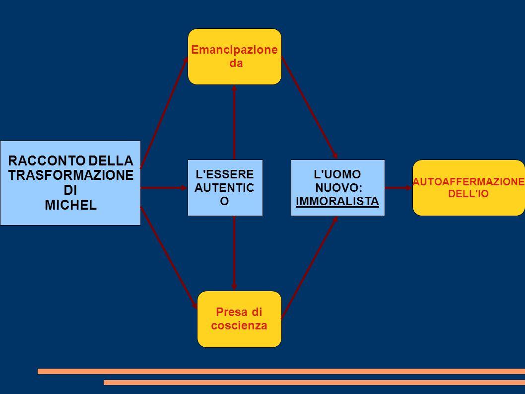 RACCONTO DELLA TRASFORMAZIONE DI MICHEL
