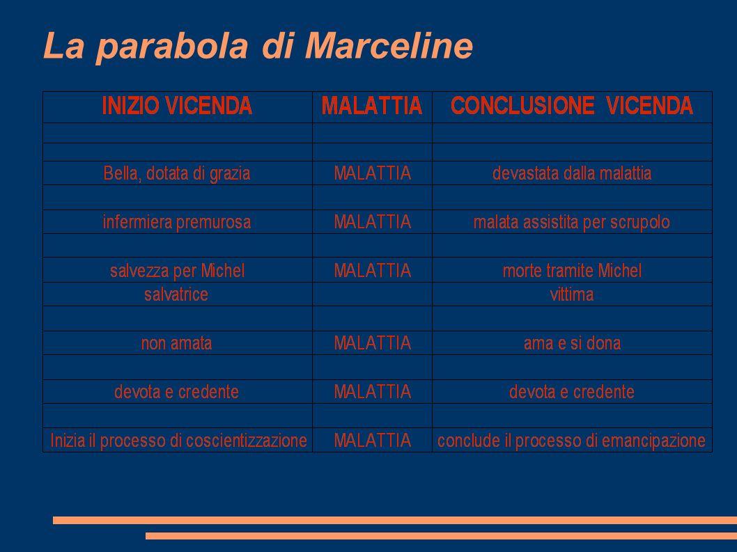 La parabola di Marceline