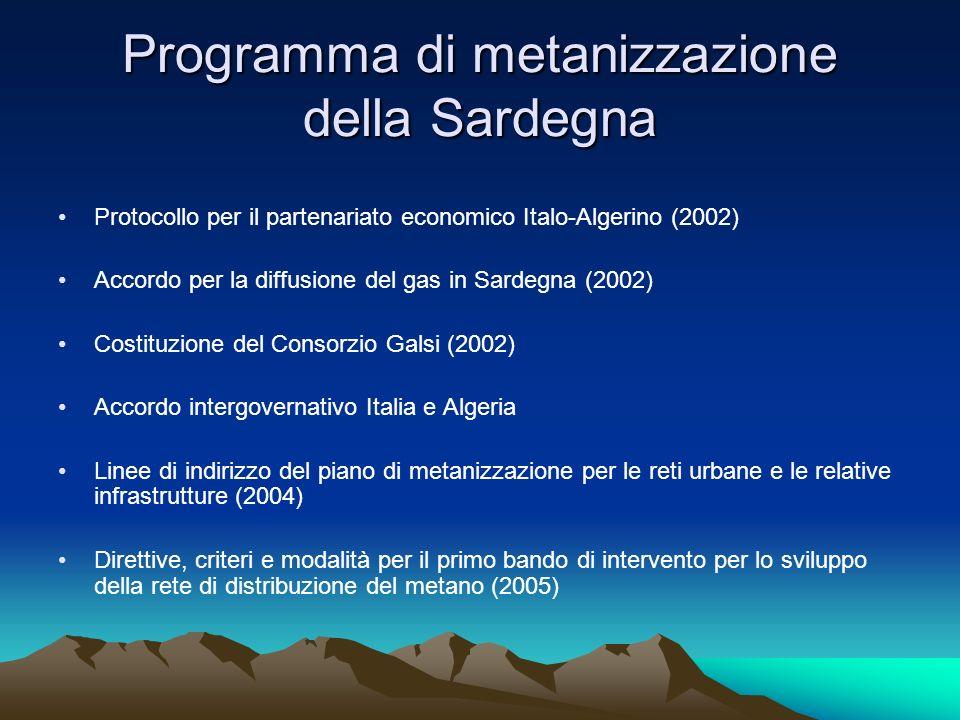 Programma di metanizzazione della Sardegna