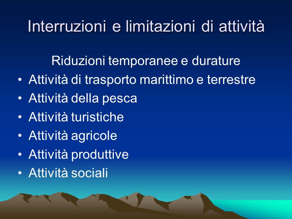 Interruzioni e limitazioni di attività