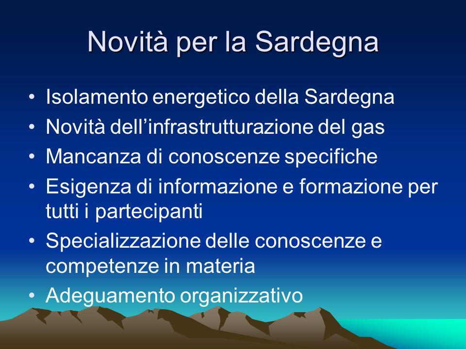 Novità per la Sardegna Isolamento energetico della Sardegna
