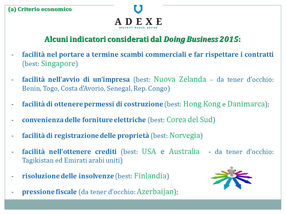 Alcuni indicatori considerati dal Doing Business 2015: