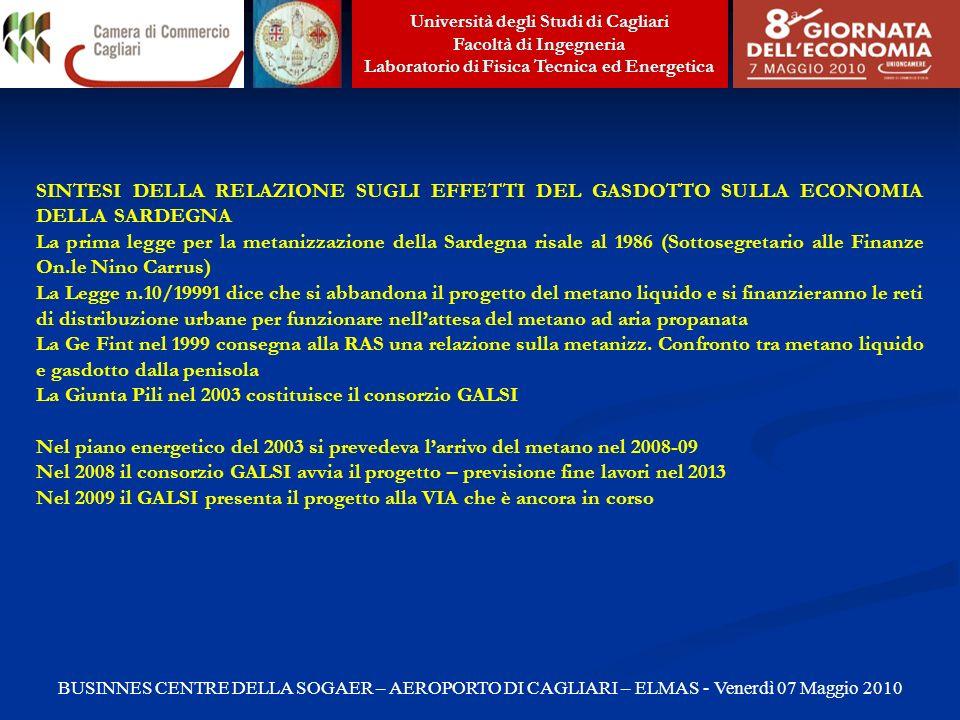 La Giunta Pili nel 2003 costituisce il consorzio GALSI