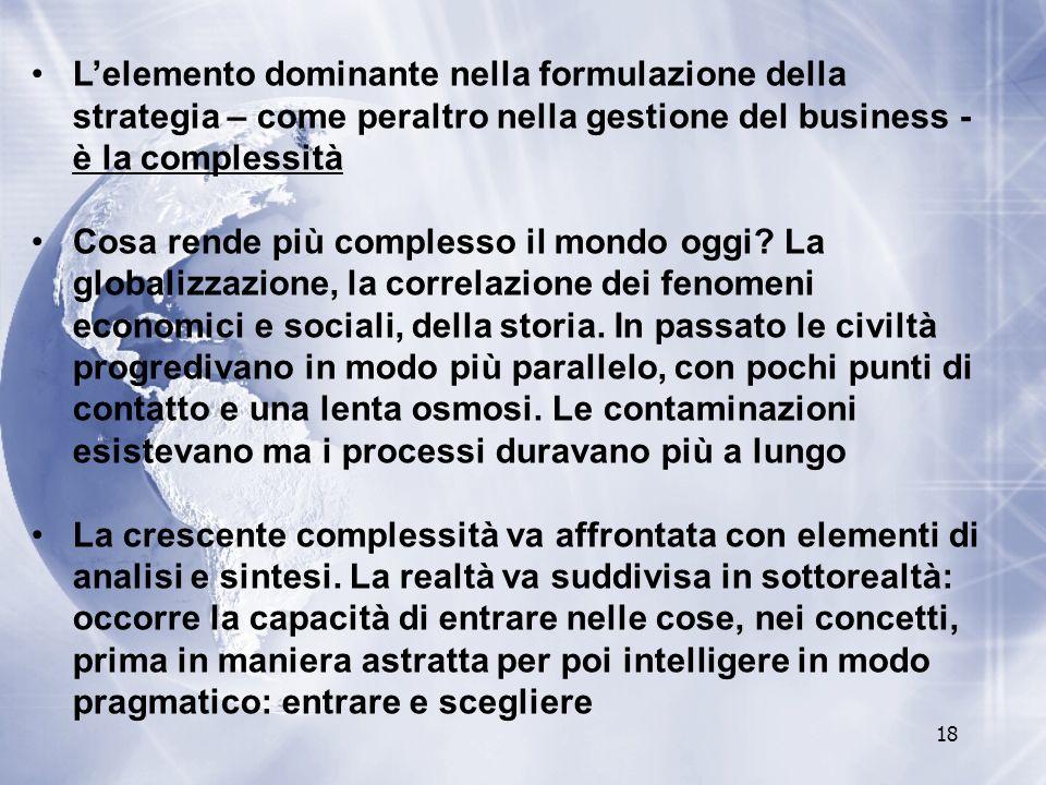 L'elemento dominante nella formulazione della strategia – come peraltro nella gestione del business - è la complessità