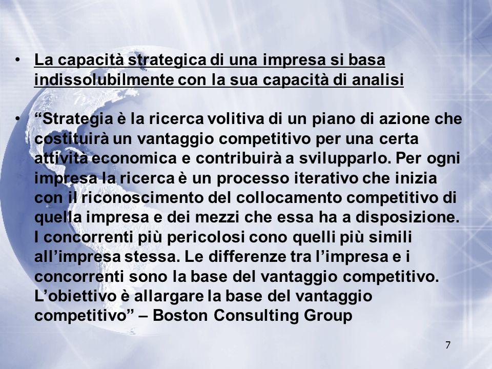 La capacità strategica di una impresa si basa indissolubilmente con la sua capacità di analisi