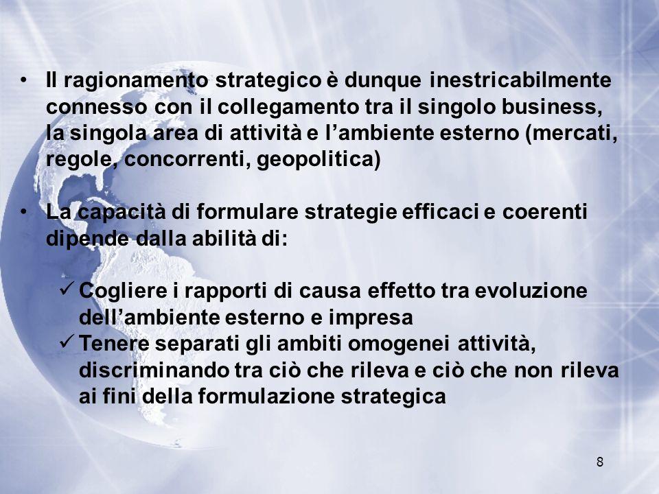 Il ragionamento strategico è dunque inestricabilmente connesso con il collegamento tra il singolo business, la singola area di attività e l'ambiente esterno (mercati, regole, concorrenti, geopolitica)