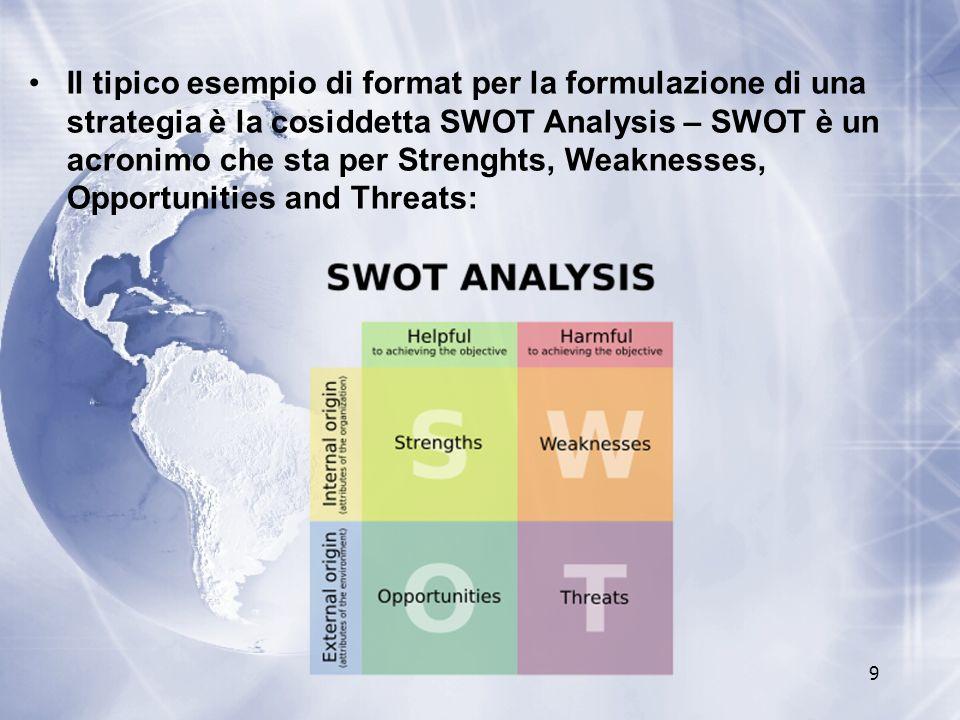 Il tipico esempio di format per la formulazione di una strategia è la cosiddetta SWOT Analysis – SWOT è un acronimo che sta per Strenghts, Weaknesses, Opportunities and Threats: