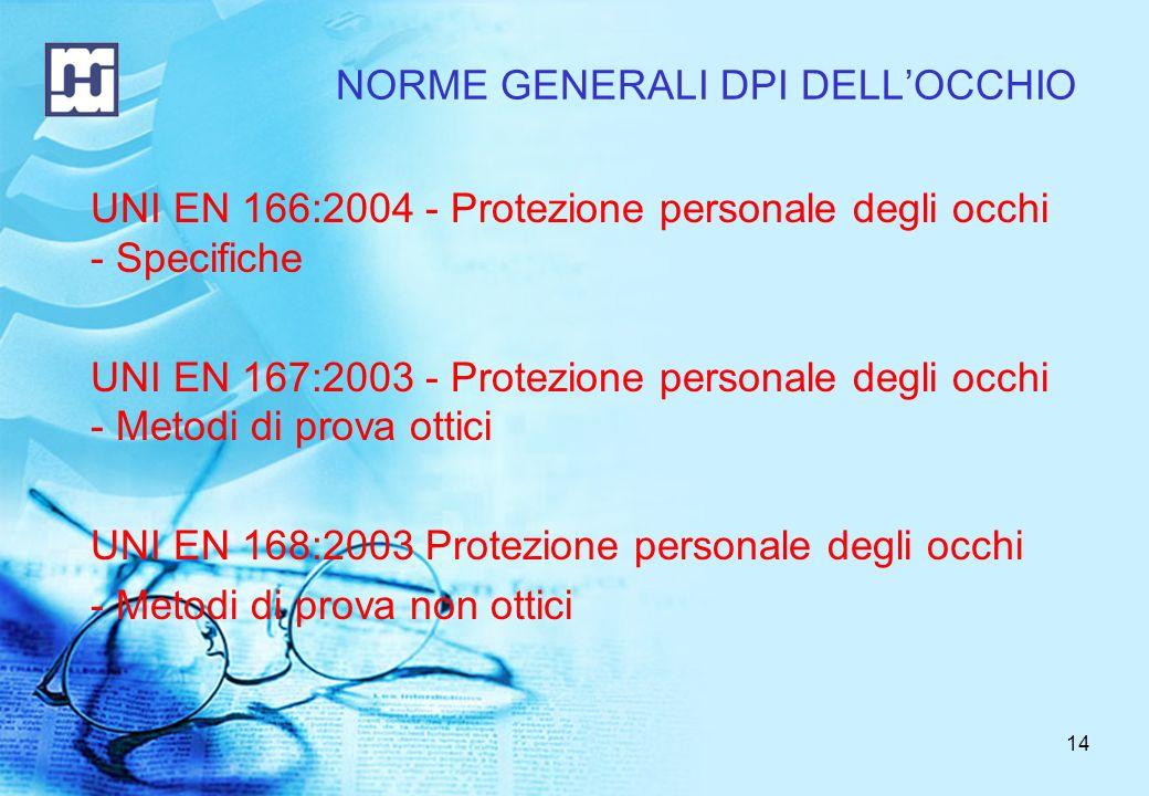 NORME GENERALI DPI DELL'OCCHIO