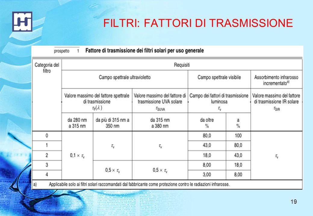 FILTRI: FATTORI DI TRASMISSIONE